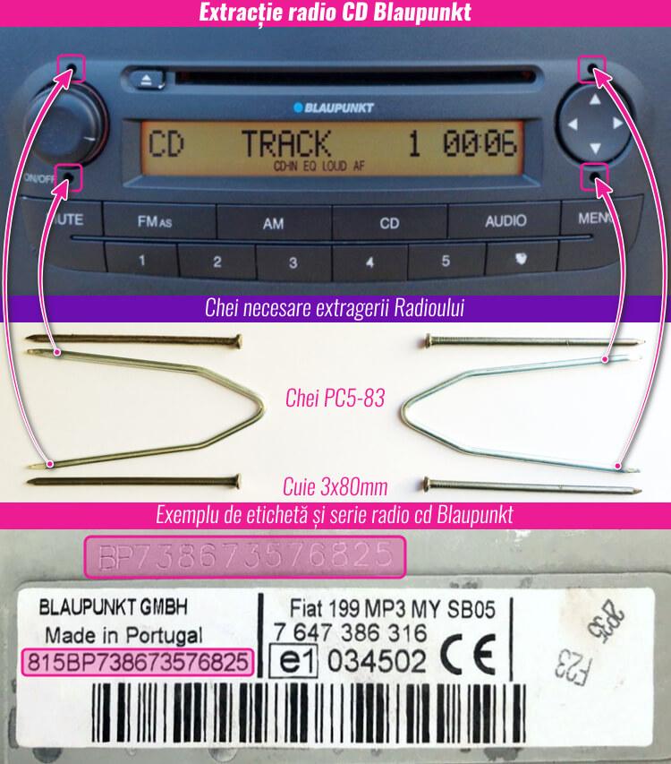 extragerea decodare radio casetofon navigatie blaupunkt