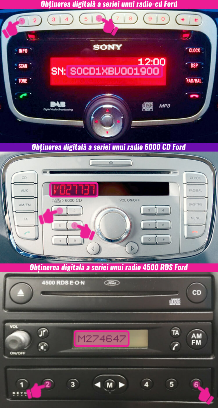 serie pe ecran necesara decodare radio ford