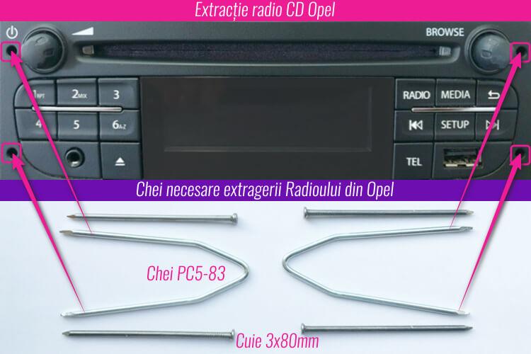 decodare radio casetofon cd mp3 opel