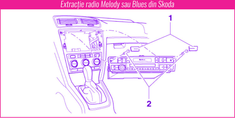 decodari radio cd melody blues skoda